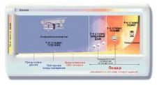 Vesda Exd VLX-100 Извещатель аспиарционный